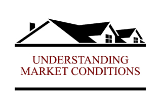 Understanding Market Conditions